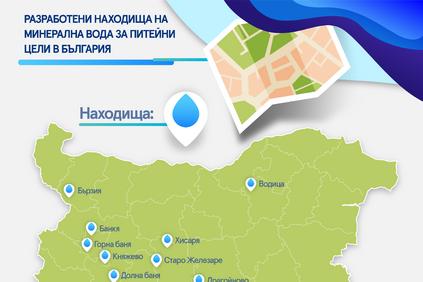 Основните фактори, определящи покупката на бутилирана вода от българските потребители